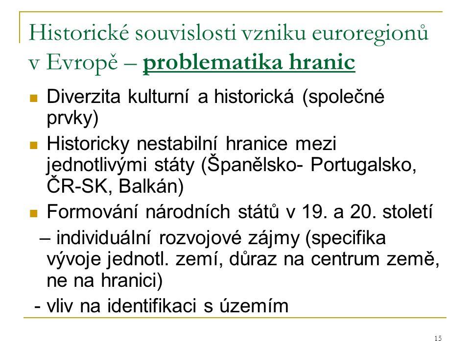 Historické souvislosti vzniku euroregionů v Evropě – problematika hranic