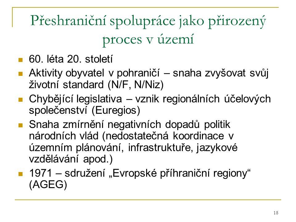 Přeshraniční spolupráce jako přirozený proces v území