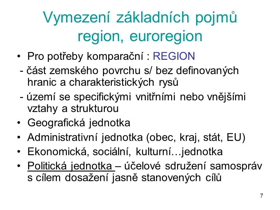 Vymezení základních pojmů region, euroregion