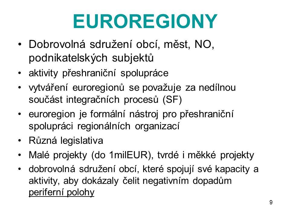 EUROREGIONY Dobrovolná sdružení obcí, měst, NO, podnikatelských subjektů. aktivity přeshraniční spolupráce.