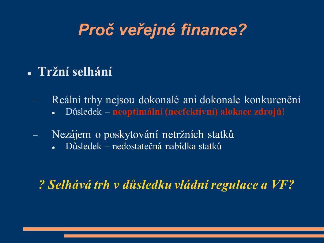 Selhává trh v důsledku vládní regulace a VF