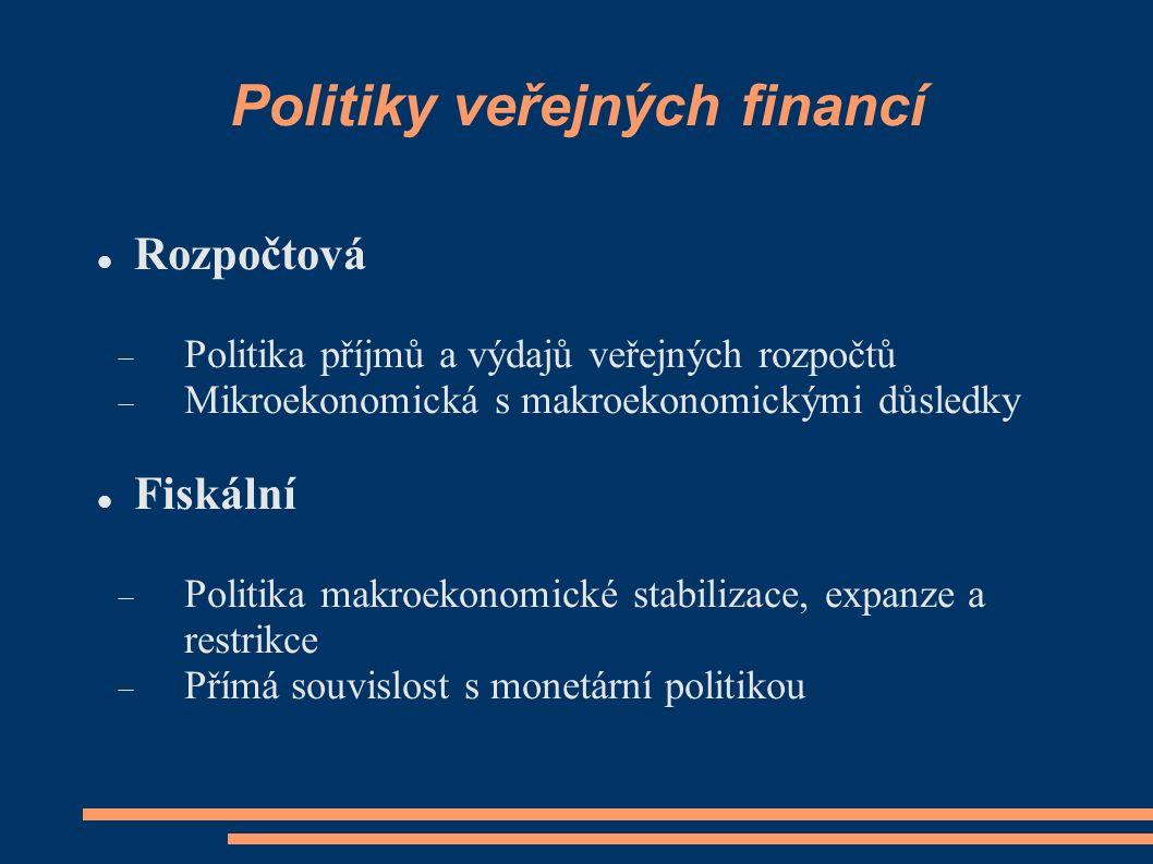 Politiky veřejných financí