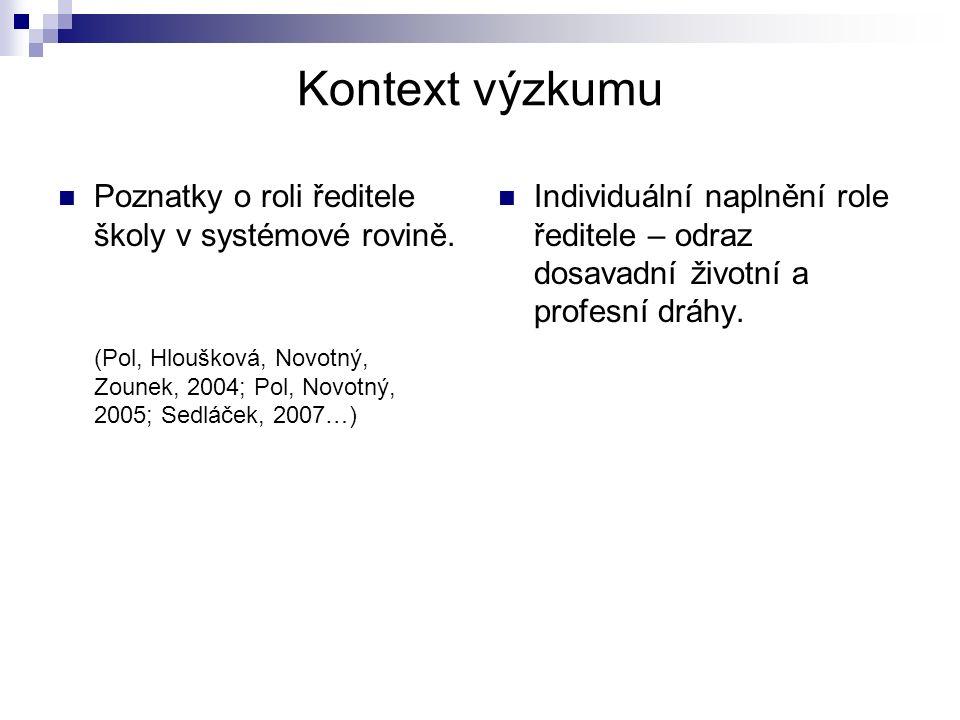 Kontext výzkumu Poznatky o roli ředitele školy v systémové rovině. (Pol, Hloušková, Novotný, Zounek, 2004; Pol, Novotný, 2005; Sedláček, 2007…)