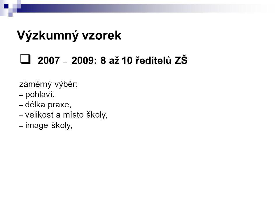 Výzkumný vzorek 2007 – 2009: 8 až 10 ředitelů ZŠ