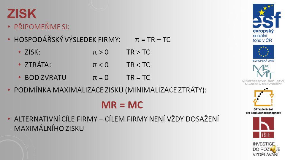 ZISK MR = MC PŘIPOMEŇME SI: HOSPODÁŘSKÝ VÝSLEDEK FIRMY: π = TR – TC