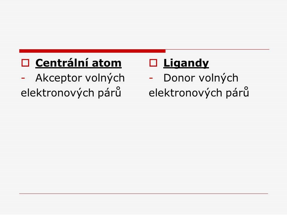 Centrální atom Akceptor volných elektronových párů Ligandy Donor volných elektronových párů