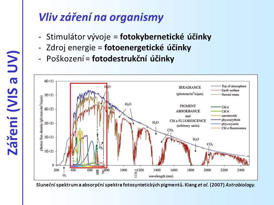 Vliv záření na organismy