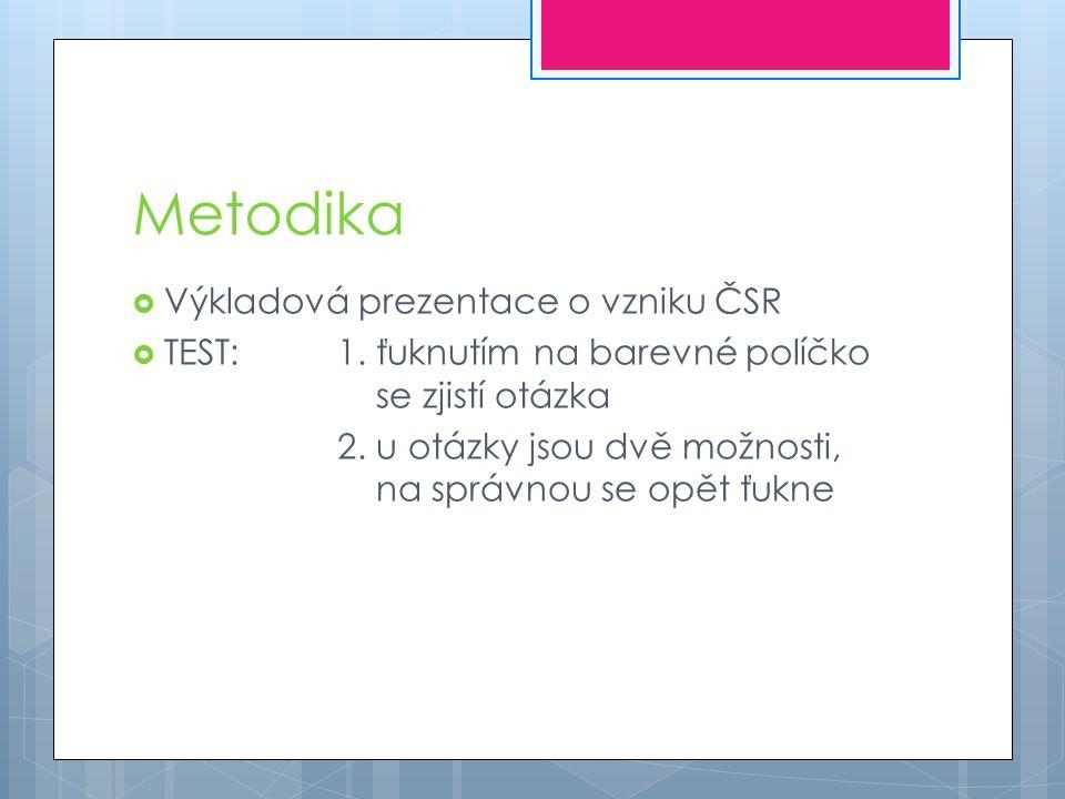 Metodika Výkladová prezentace o vzniku ČSR