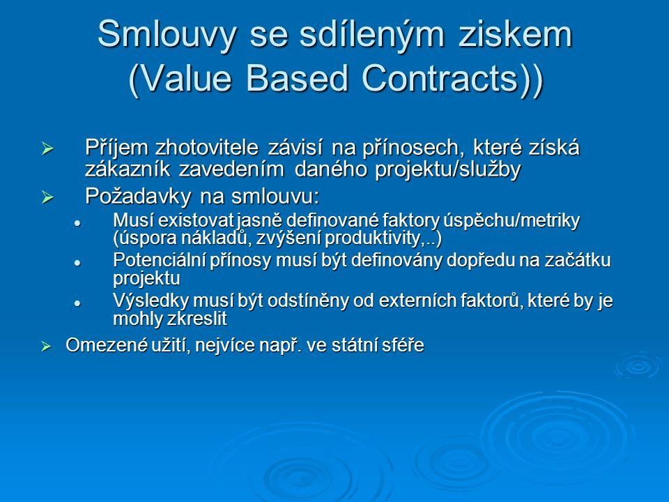 Smlouvy se sdíleným ziskem (Value Based Contracts))