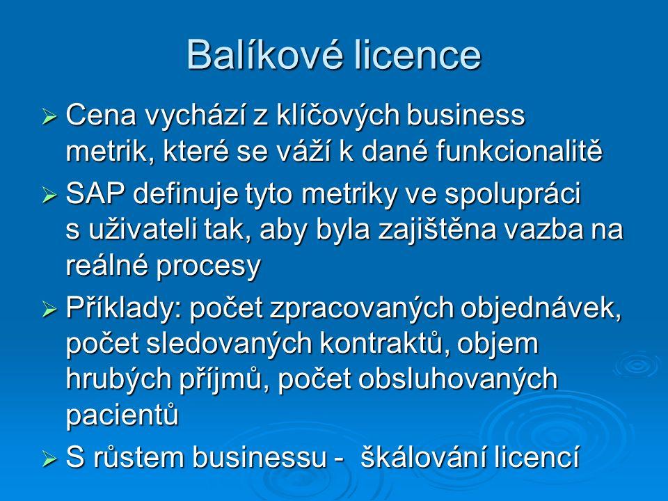 Balíkové licence Cena vychází z klíčových business metrik, které se váží k dané funkcionalitě.