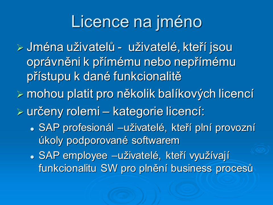 Licence na jméno Jména uživatelů - uživatelé, kteří jsou oprávněni k přímému nebo nepřímému přístupu k dané funkcionalitě.