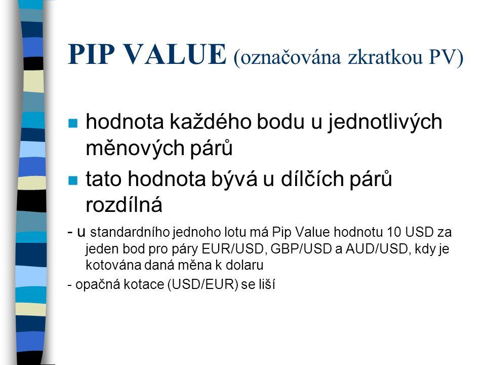 PIP VALUE (označována zkratkou PV)
