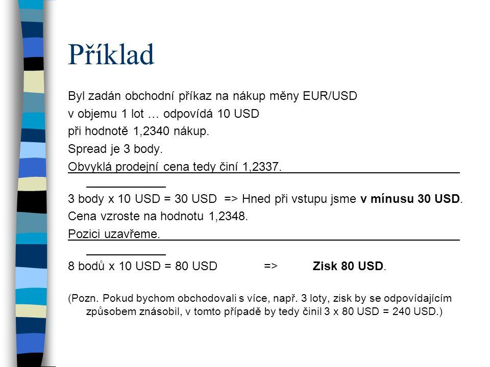 Příklad Byl zadán obchodní příkaz na nákup měny EUR/USD
