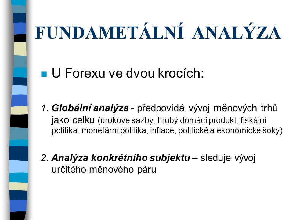 FUNDAMETÁLNÍ ANALÝZA U Forexu ve dvou krocích: