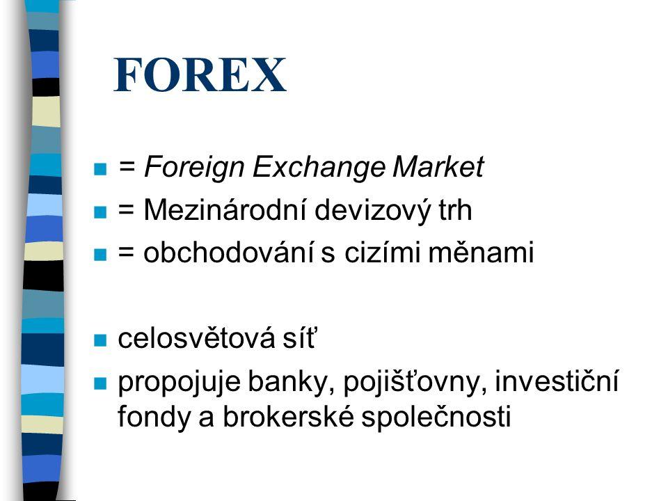 FOREX = Foreign Exchange Market = Mezinárodní devizový trh