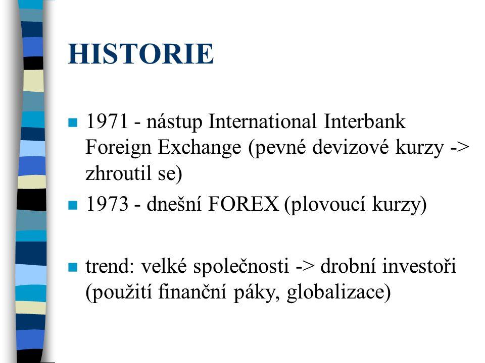 HISTORIE 1971 - nástup International Interbank Foreign Exchange (pevné devizové kurzy -> zhroutil se)