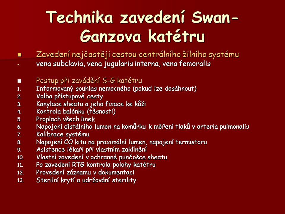 Technika zavedení Swan-Ganzova katétru