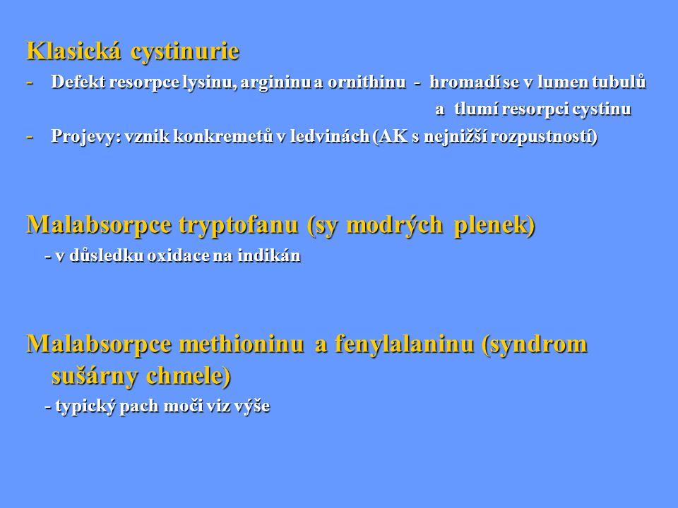 Malabsorpce tryptofanu (sy modrých plenek)
