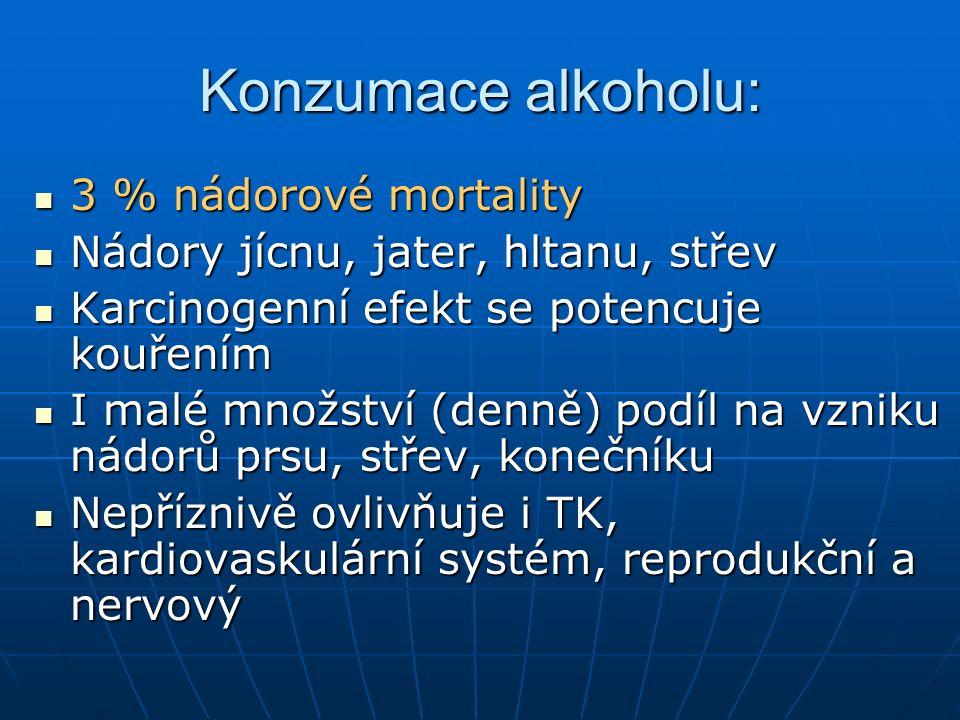 Konzumace alkoholu: 3 % nádorové mortality