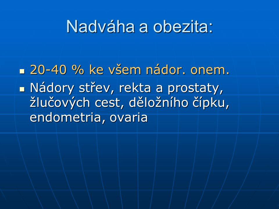 Nadváha a obezita: 20-40 % ke všem nádor. onem.
