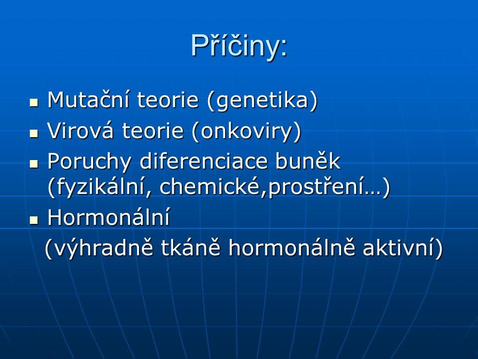 Příčiny: Mutační teorie (genetika) Virová teorie (onkoviry)