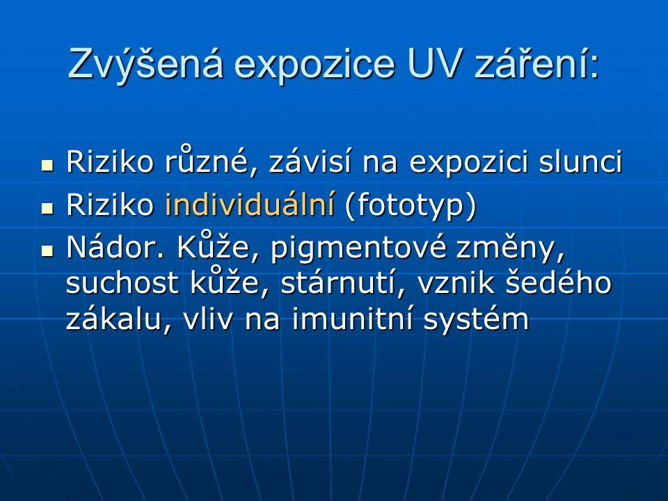 Zvýšená expozice UV záření: