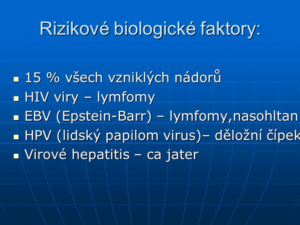 Rizikové biologické faktory: