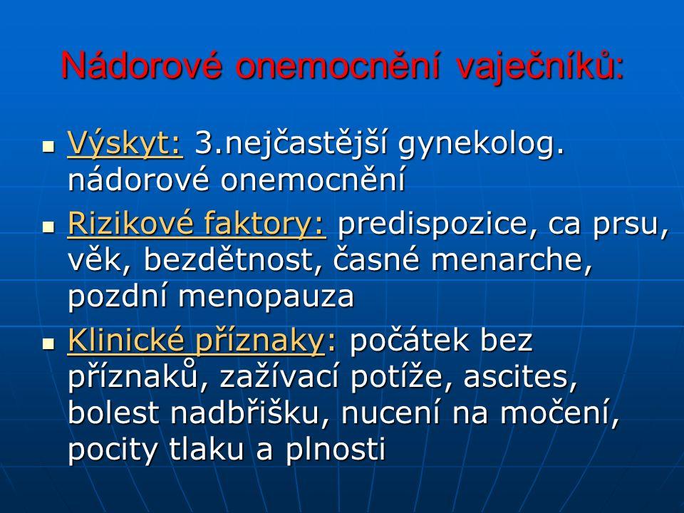 Nádorové onemocnění vaječníků: