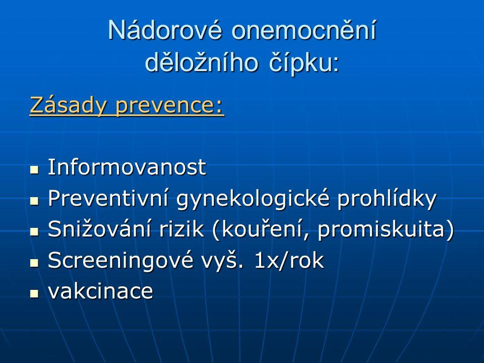 Nádorové onemocnění děložního čípku: