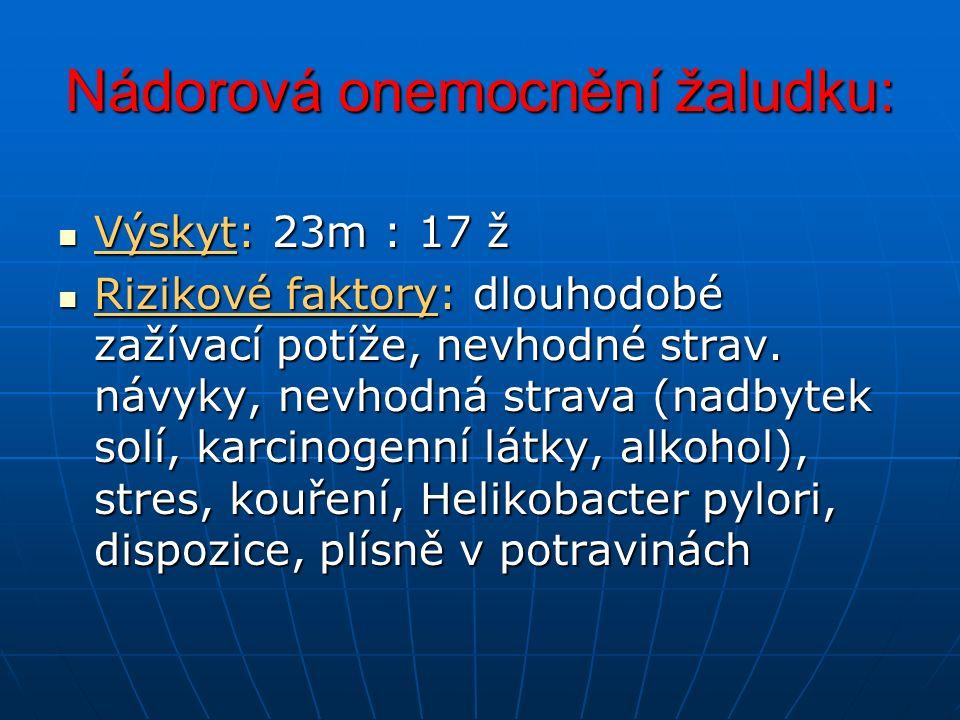 Nádorová onemocnění žaludku: