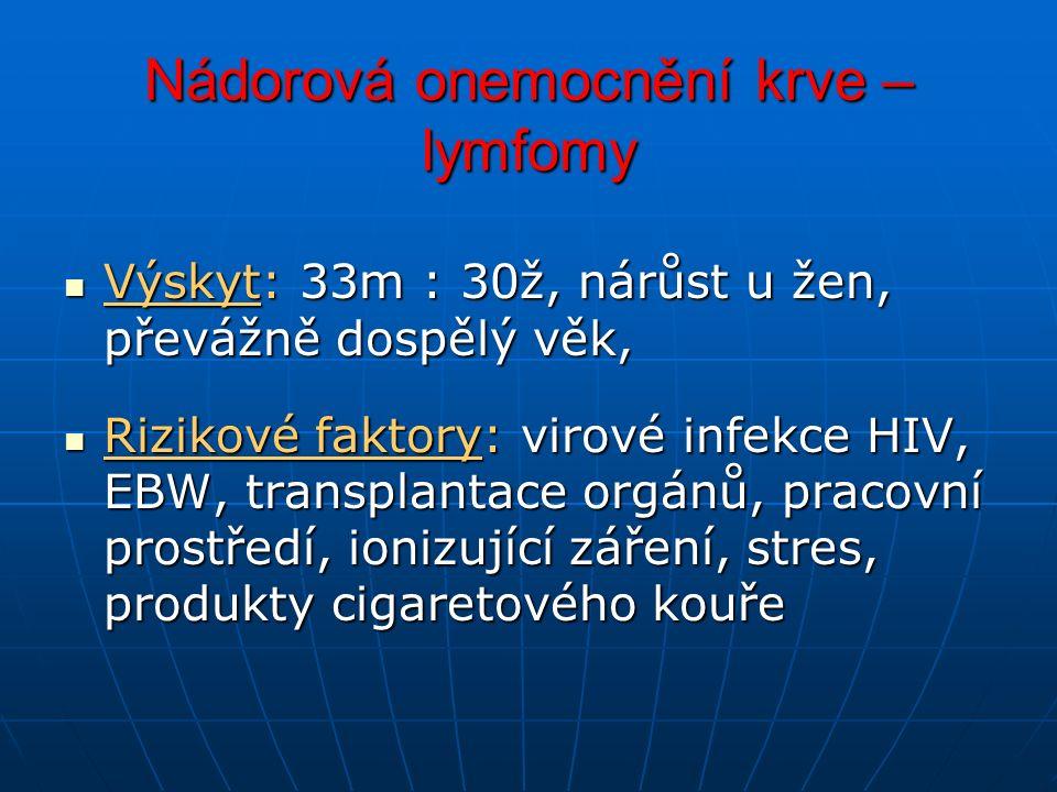 Nádorová onemocnění krve – lymfomy