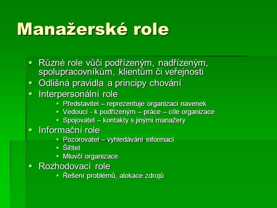 Manažerské role Různé role vůči podřízeným, nadřízeným, spolupracovníkům, klientům či veřejnosti. Odlišná pravidla a principy chování.