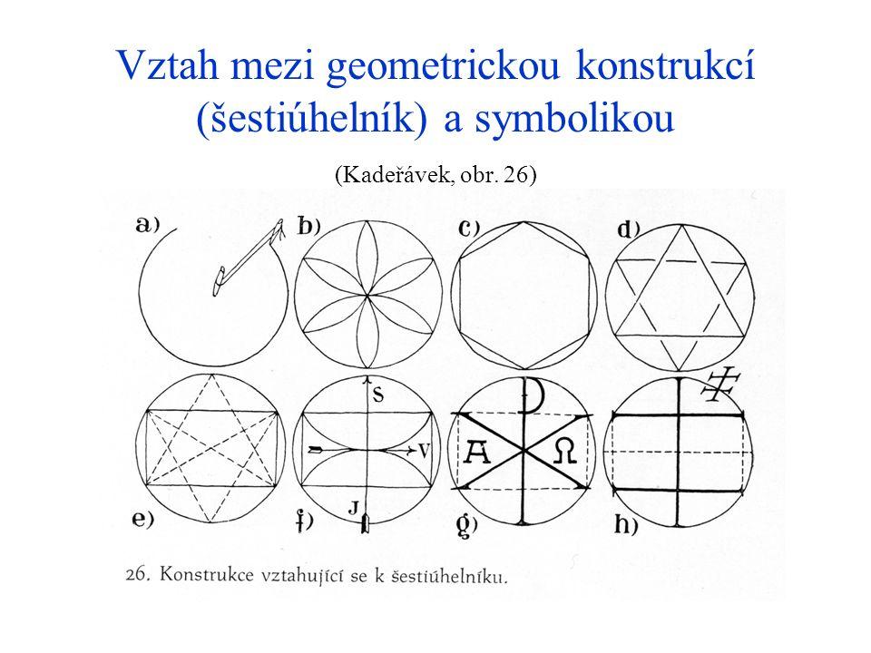 Vztah mezi geometrickou konstrukcí (šestiúhelník) a symbolikou (Kadeřávek, obr. 26)