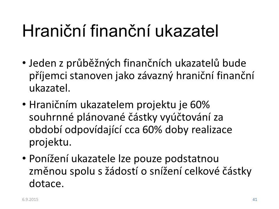 Hraniční finanční ukazatel