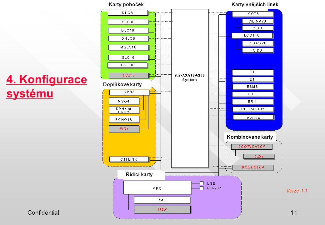 4. Konfigurace systému Confidential Karty poboček Karty vnějších linek