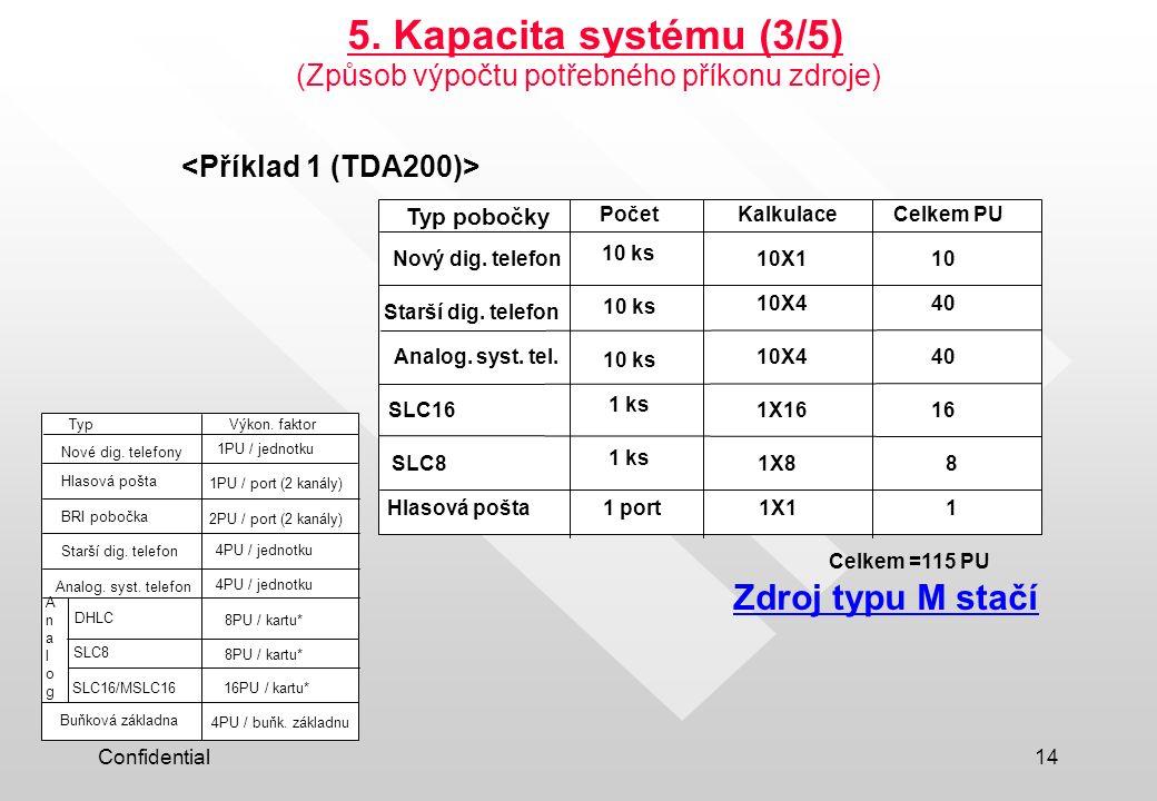<Příklad 1 (TDA200)>