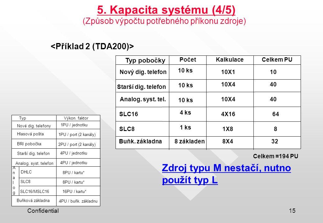 <Příklad 2 (TDA200)>