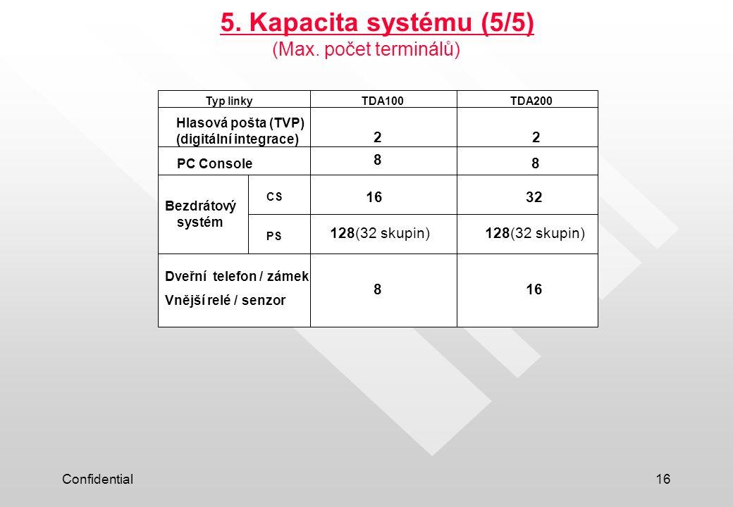 5. Kapacita systému (5/5) (Max. počet terminálů) 2 2 8 8 16 32