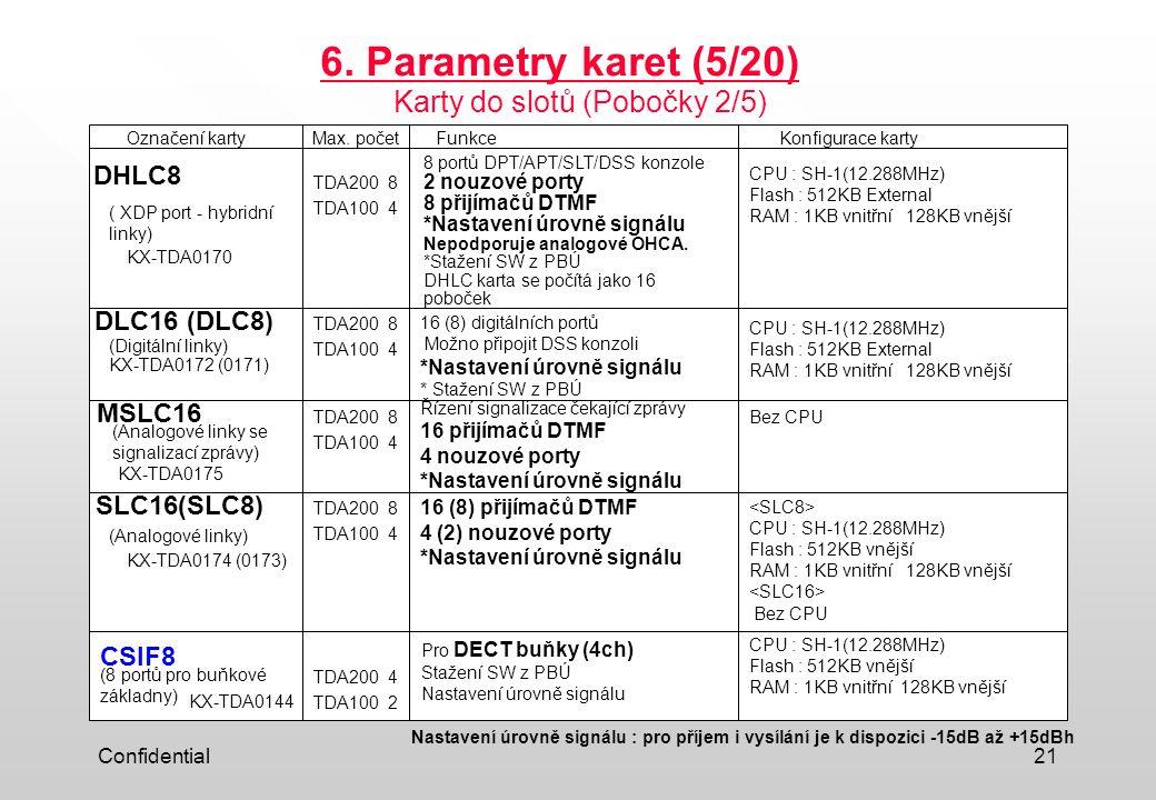 6. Parametry karet (5/20) Karty do slotů (Pobočky 2/5) DHLC8