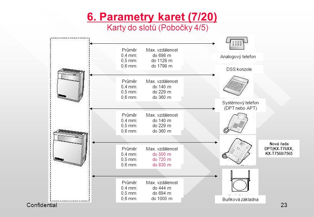 Nová řada DPT(KX-T76XX, KX-T7560/7565