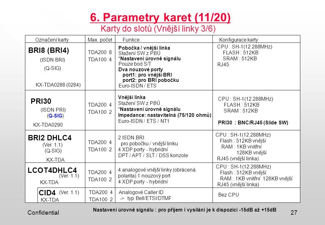 6. Parametry karet (11/20) Karty do slotů (Vnější linky 3/6)