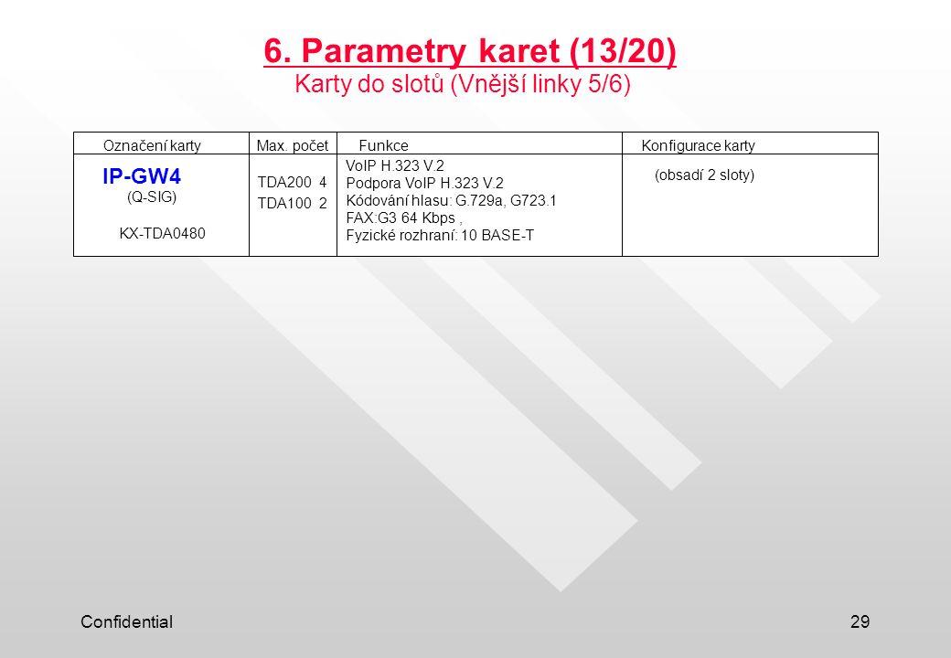 6. Parametry karet (13/20) Karty do slotů (Vnější linky 5/6) IP-GW4
