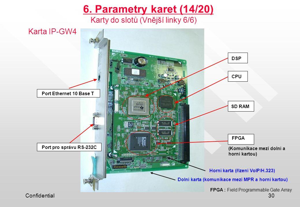 6. Parametry karet (14/20) Karty do slotů (Vnější linky 6/6)