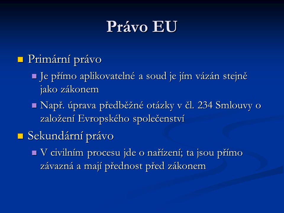 Právo EU Primární právo Sekundární právo