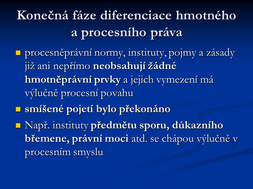 Konečná fáze diferenciace hmotného a procesního práva