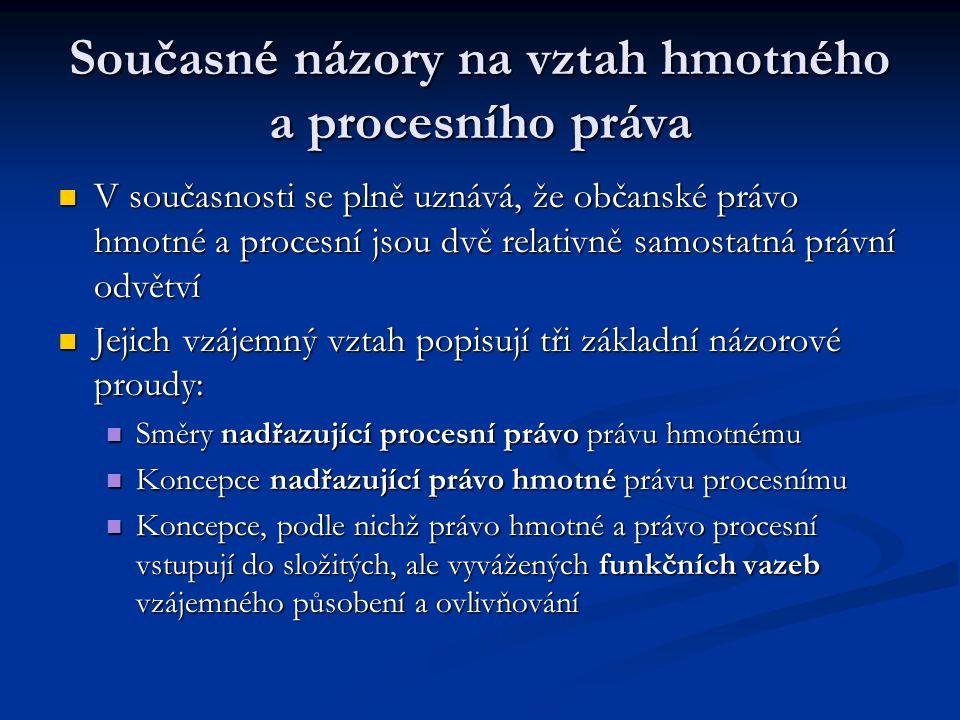 Současné názory na vztah hmotného a procesního práva