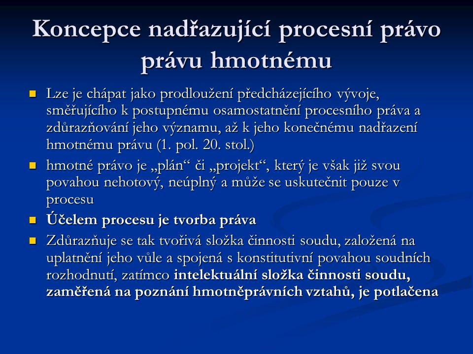 Koncepce nadřazující procesní právo právu hmotnému