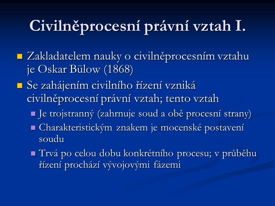 Civilněprocesní právní vztah I.