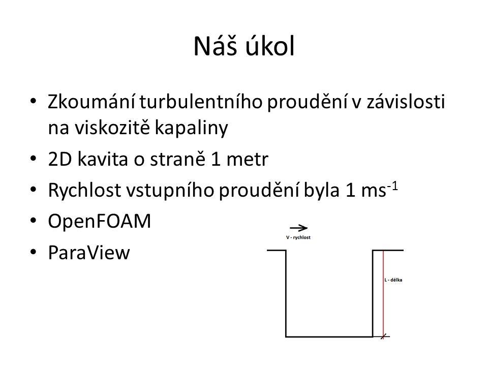 Náš úkol Zkoumání turbulentního proudění v závislosti na viskozitě kapaliny. 2D kavita o straně 1 metr.