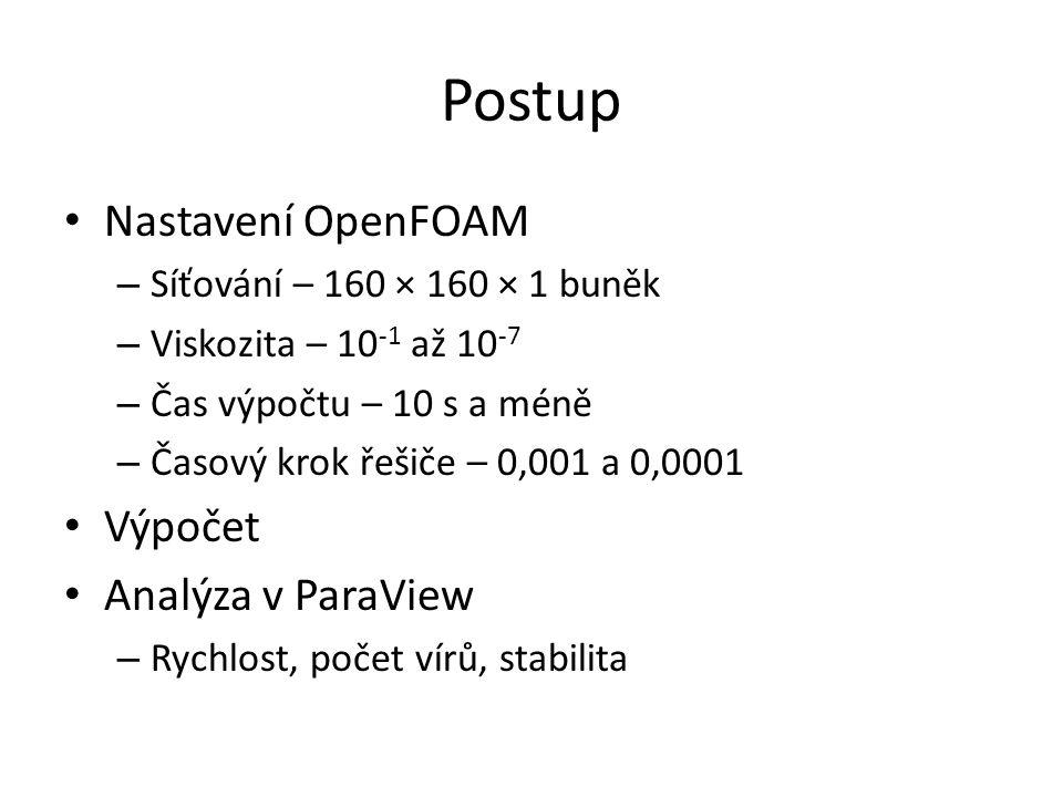 Postup Nastavení OpenFOAM Výpočet Analýza v ParaView